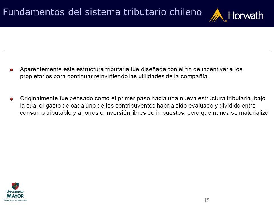 Fundamentos del sistema tributario chileno