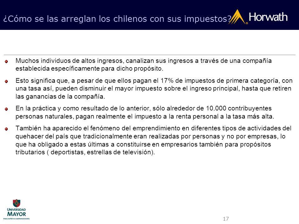 ¿Cómo se las arreglan los chilenos con sus impuestos