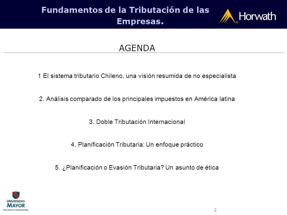 Fundamentos de la Tributación de las Empresas.