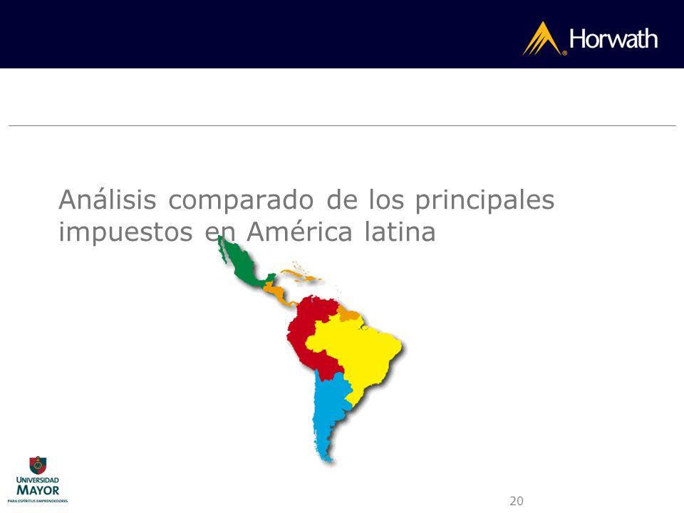 Análisis comparado de los principales impuestos en América latina