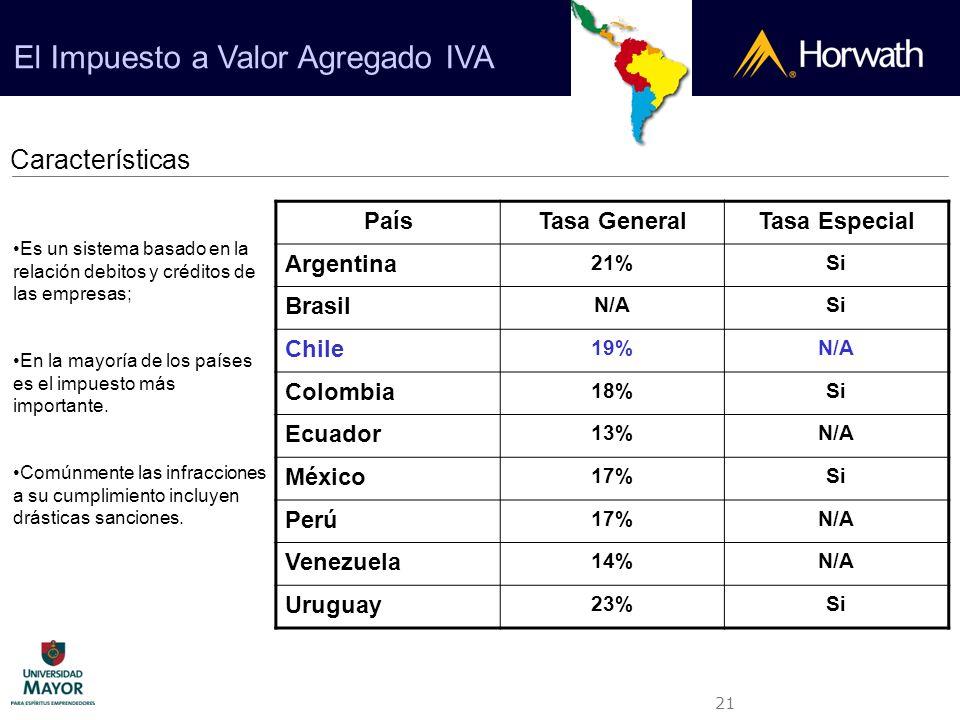 El Impuesto a Valor Agregado IVA
