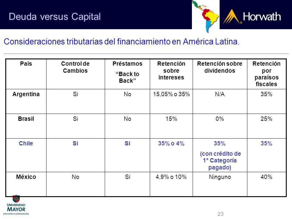 Consideraciones tributarias del financiamiento en América Latina.
