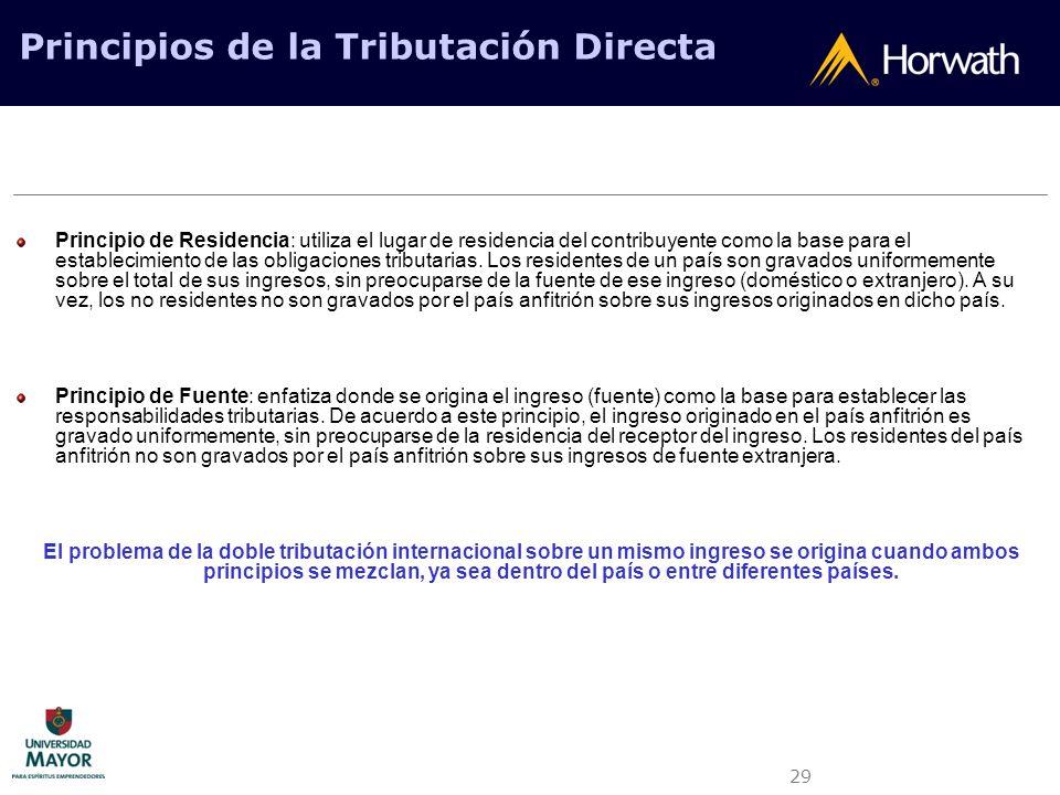 Principios de la Tributación Directa
