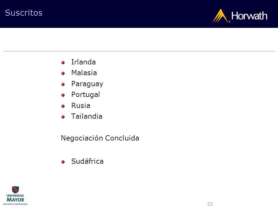 Suscritos Irlanda Malasia Paraguay Portugal Rusia Tailandia