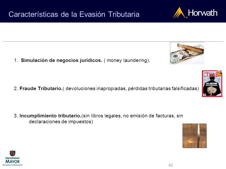 Características de la Evasión Tributaria