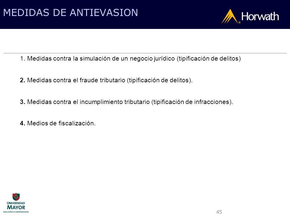 MEDIDAS DE ANTIEVASION