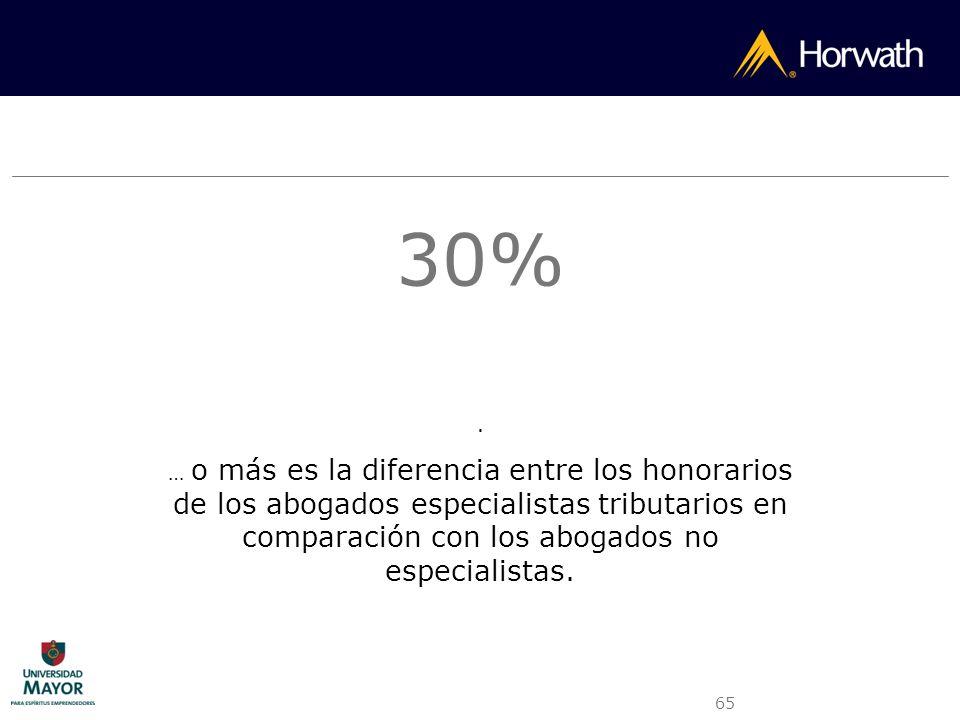 30% . … o más es la diferencia entre los honorarios de los abogados especialistas tributarios en comparación con los abogados no especialistas.