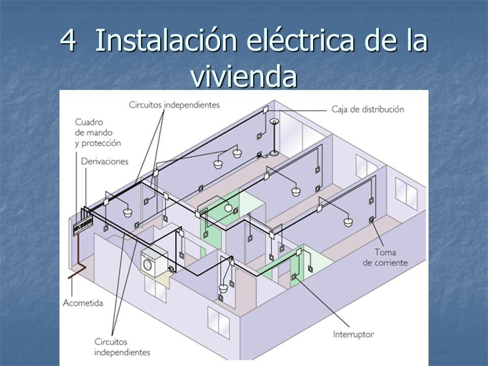 Instalaci n el ctrica de la vivienda ppt video online for Ideas para reformar una vivienda