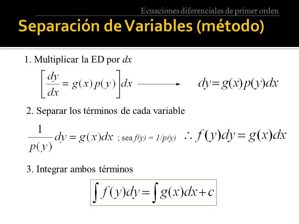 Separación de Variables (método)