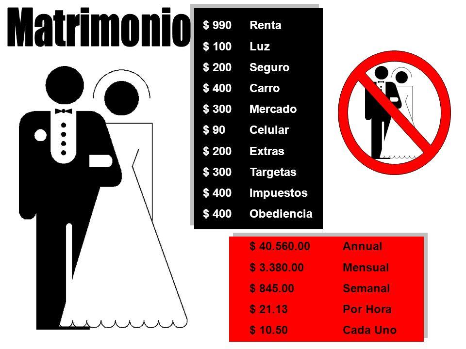 Matrimonio $ 990 Renta $ 100 Luz $ 200 Seguro $ 400 Carro