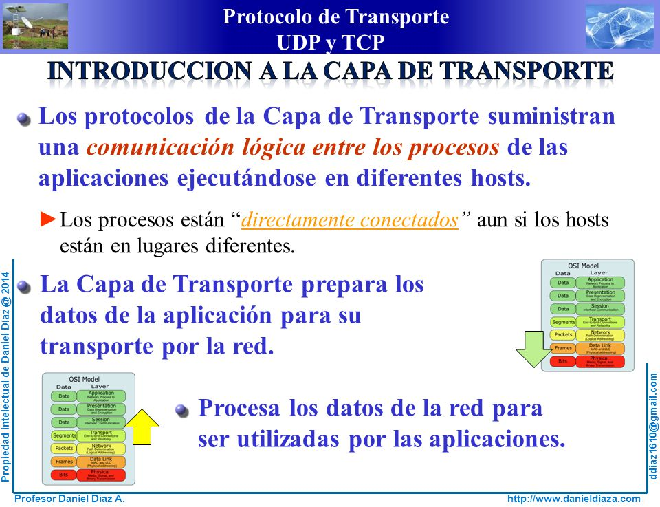 INTRODUCCION A LA CAPA DE TRANSPORTE
