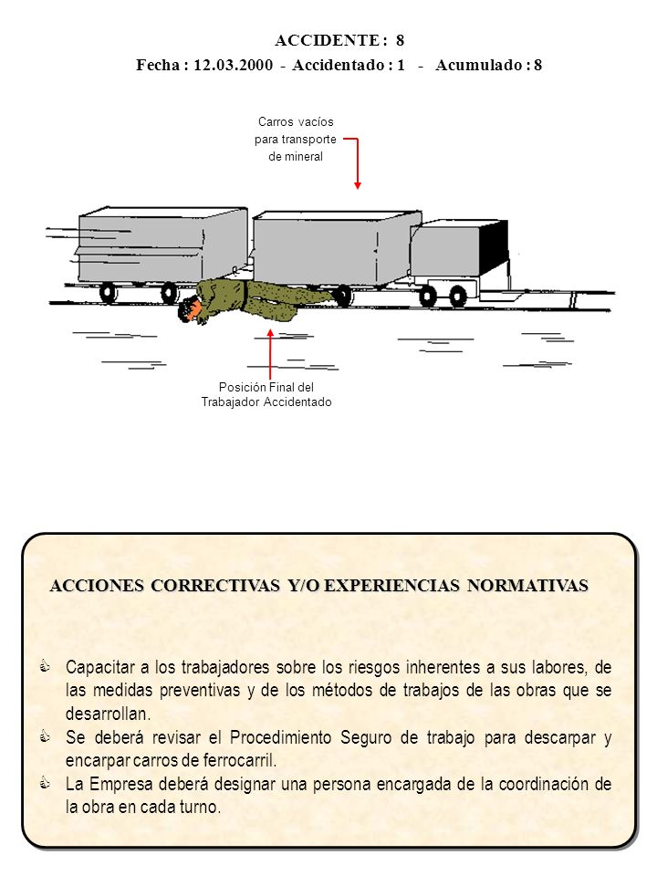 ACCIDENTE : 8 Fecha : Accidentado : 1 - Acumulado : 8. Carros vacíos. para transporte.