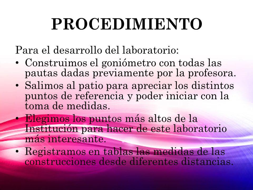 PROCEDIMIENTO Para el desarrollo del laboratorio: