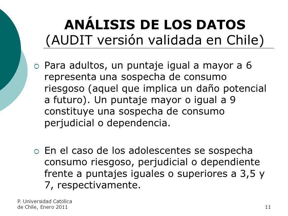 ANÁLISIS DE LOS DATOS (AUDIT versión validada en Chile)