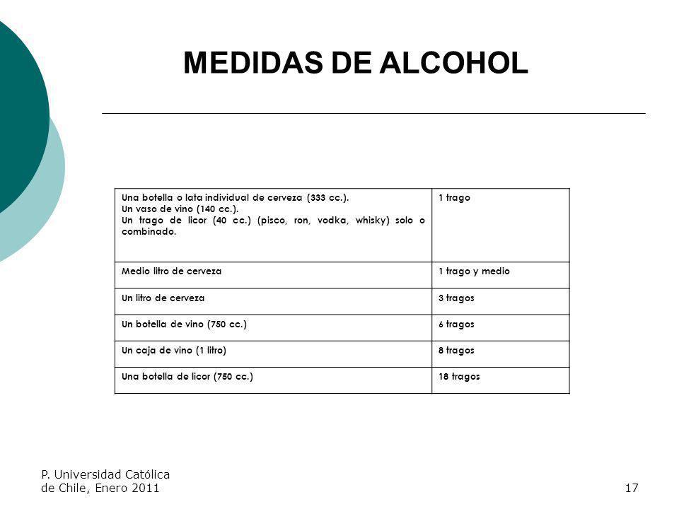 MEDIDAS DE ALCOHOL P. Universidad Católica de Chile, Enero 2011