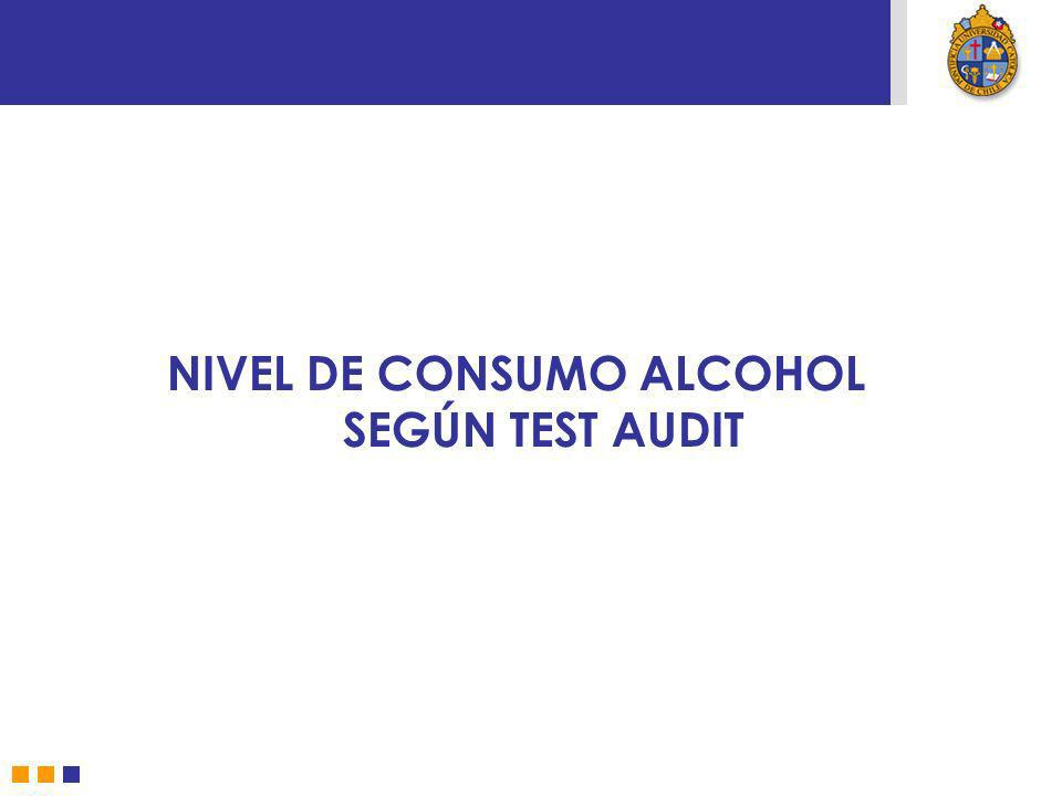 NIVEL DE CONSUMO ALCOHOL SEGÚN TEST AUDIT