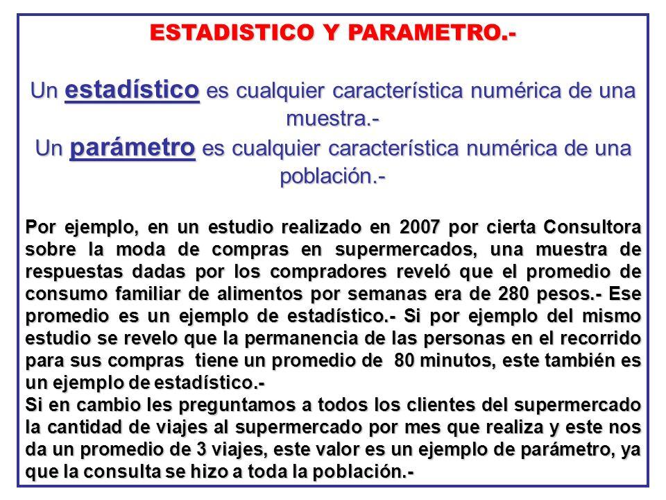 ESTADISTICO Y PARAMETRO.-
