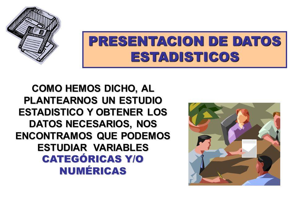 PRESENTACION DE DATOS ESTADISTICOS