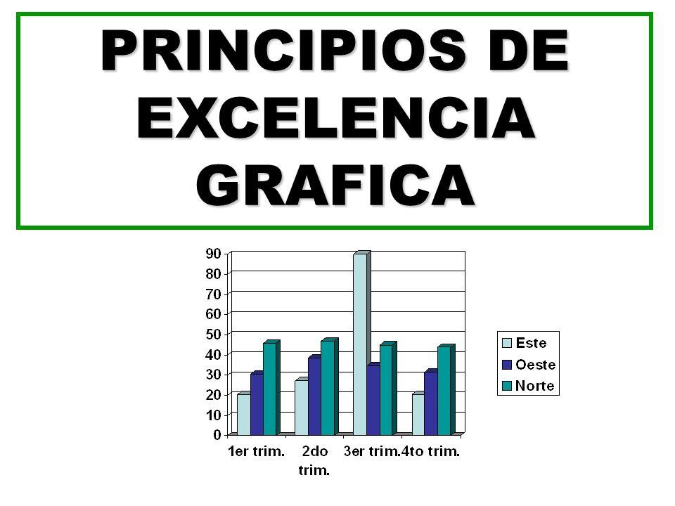 PRINCIPIOS DE EXCELENCIA GRAFICA