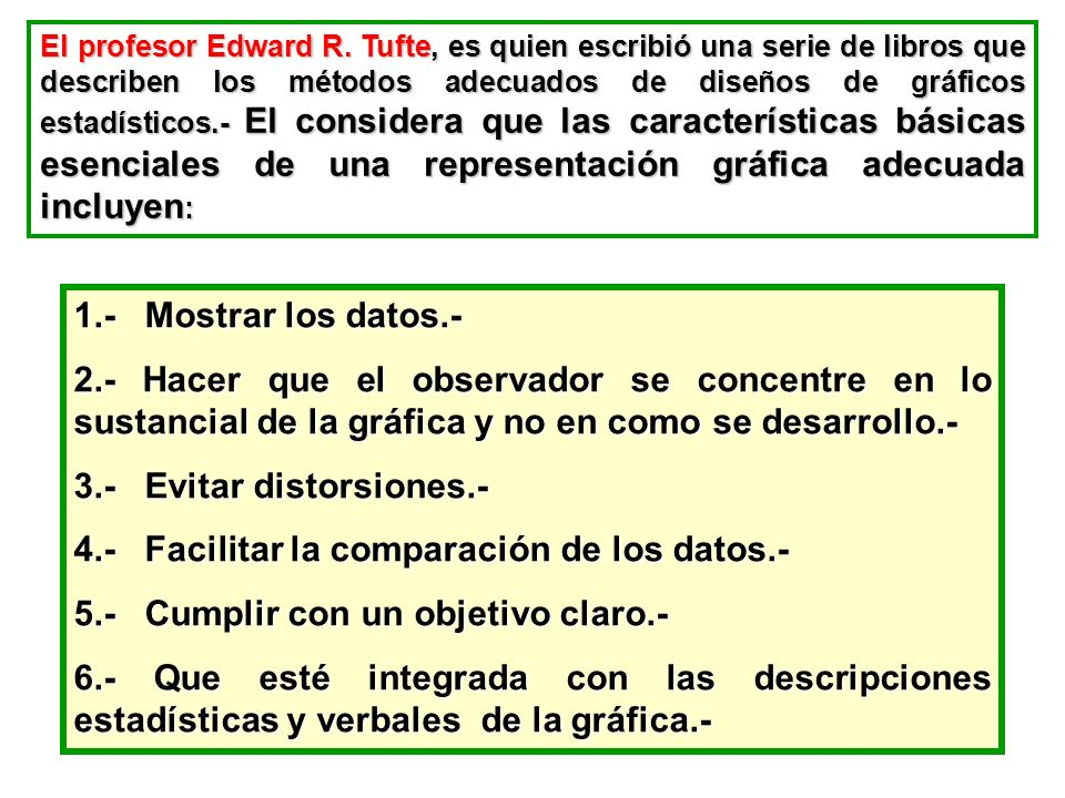 3.- Evitar distorsiones.- 4.- Facilitar la comparación de los datos.-