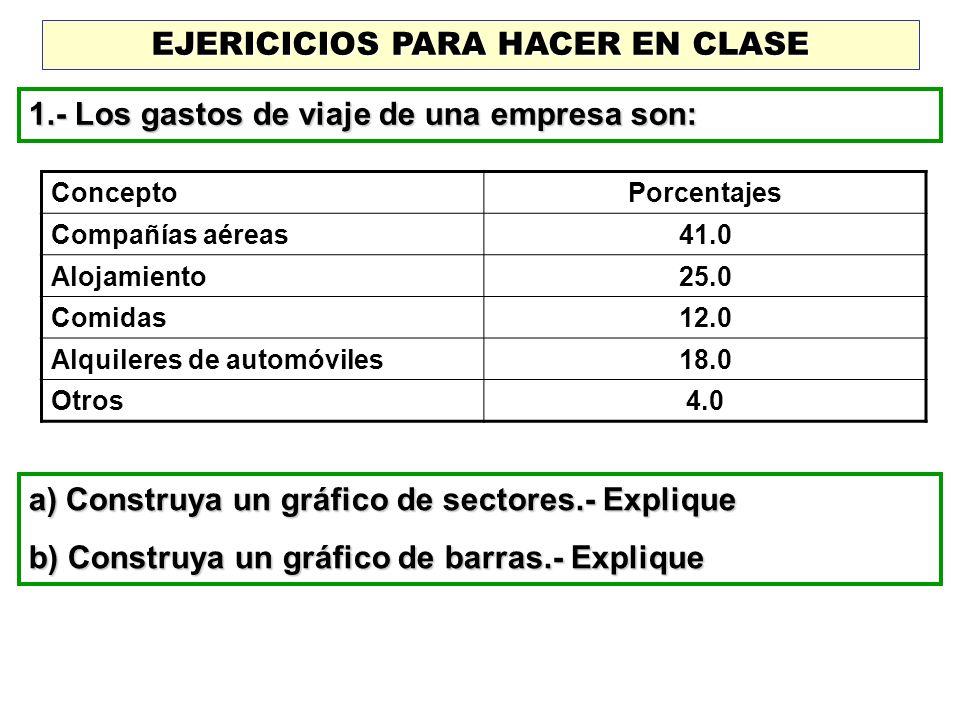 EJERICICIOS PARA HACER EN CLASE