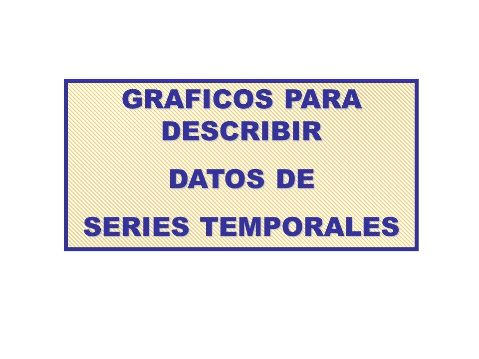 GRAFICOS PARA DESCRIBIR
