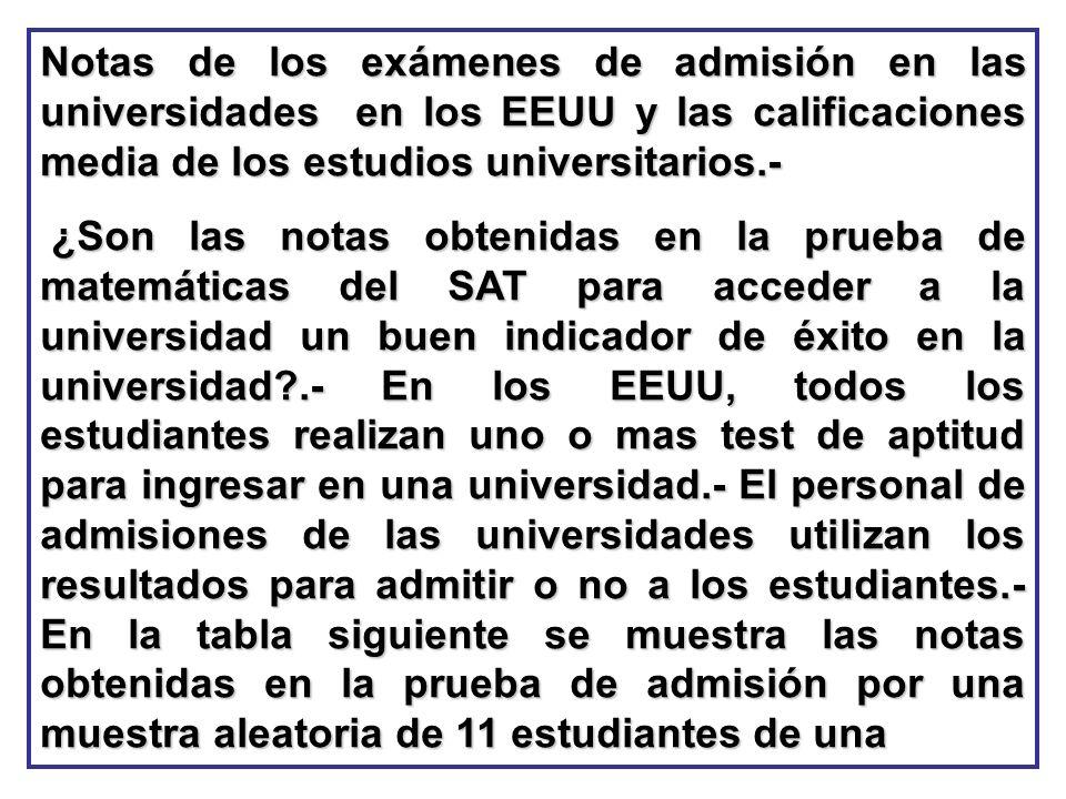 Notas de los exámenes de admisión en las universidades en los EEUU y las calificaciones media de los estudios universitarios.-