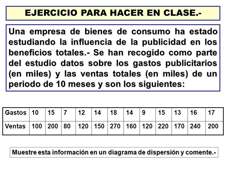 EJERCICIO PARA HACER EN CLASE.-