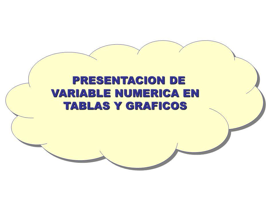 PRESENTACION DE VARIABLE NUMERICA EN TABLAS Y GRAFICOS