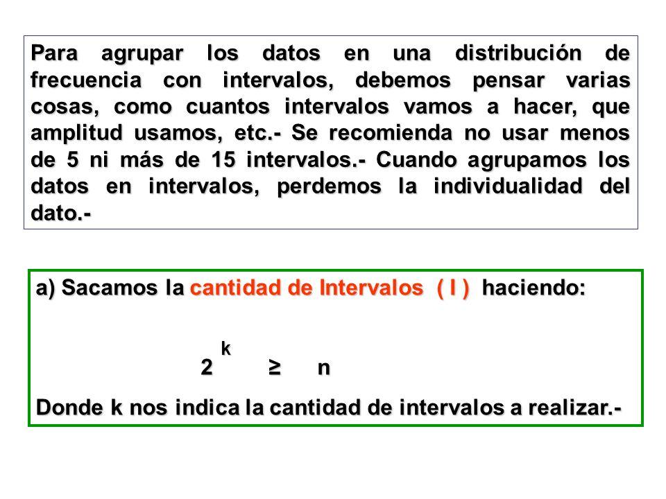a) Sacamos la cantidad de Intervalos ( I ) haciendo: