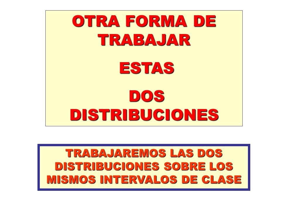 OTRA FORMA DE TRABAJAR ESTAS DOS DISTRIBUCIONES