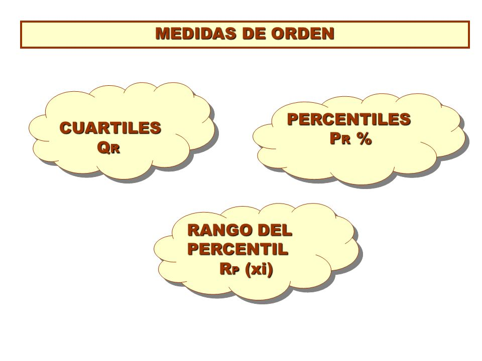 MEDIDAS DE ORDEN CUARTILES QR PERCENTILES PR % RANGO DEL PERCENTIL RP (xi)