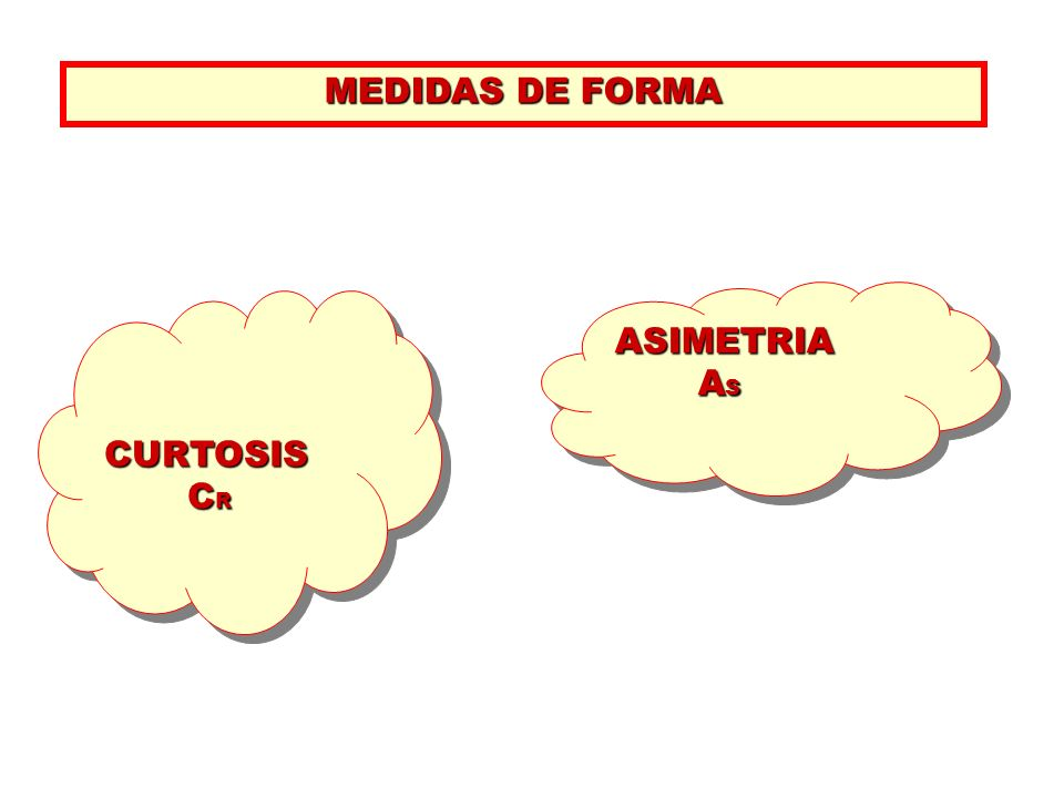 MEDIDAS DE FORMA ASIMETRIA AS CURTOSIS CR