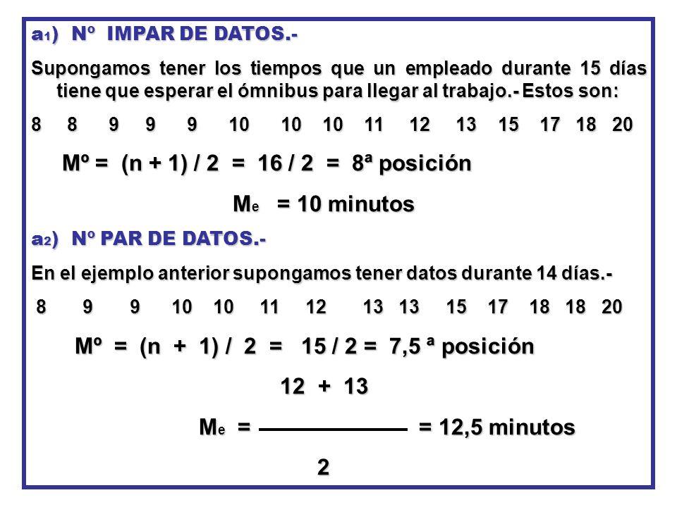 Mº = (n + 1) / 2 = 16 / 2 = 8ª posición