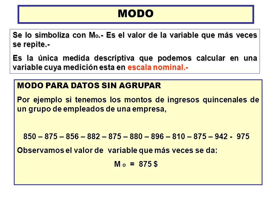 MODO Se lo simboliza con Mo.- Es el valor de la variable que más veces se repite.-