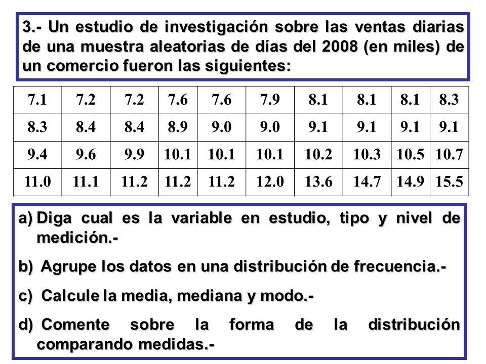 3.- Un estudio de investigación sobre las ventas diarias de una muestra aleatorias de días del 2008 (en miles) de un comercio fueron las siguientes: