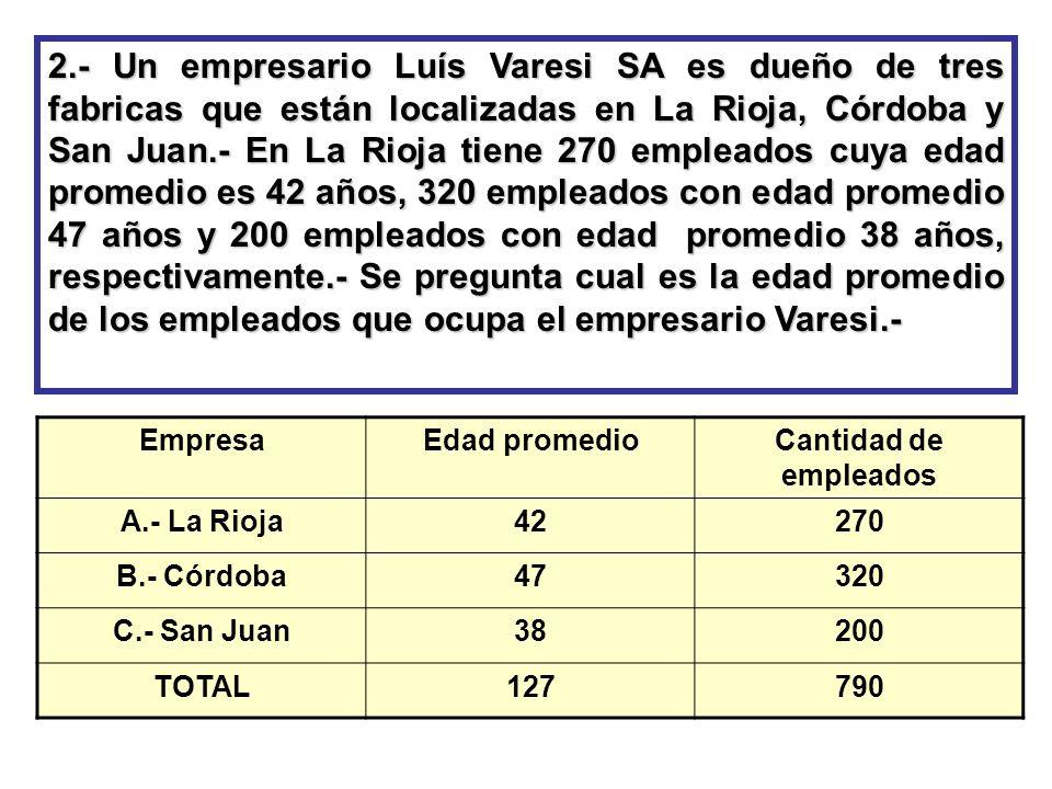2.- Un empresario Luís Varesi SA es dueño de tres fabricas que están localizadas en La Rioja, Córdoba y San Juan.- En La Rioja tiene 270 empleados cuya edad promedio es 42 años, 320 empleados con edad promedio 47 años y 200 empleados con edad promedio 38 años, respectivamente.- Se pregunta cual es la edad promedio de los empleados que ocupa el empresario Varesi.-