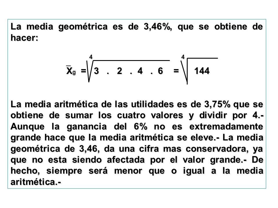 La media geométrica es de 3,46%, que se obtiene de hacer: