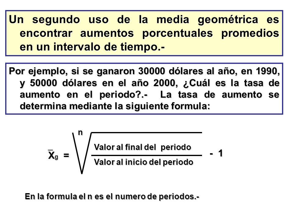 Un segundo uso de la media geométrica es encontrar aumentos porcentuales promedios en un intervalo de tiempo.-