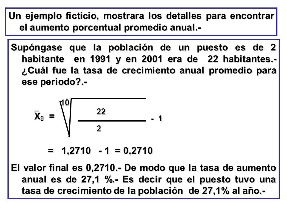 Un ejemplo ficticio, mostrara los detalles para encontrar el aumento porcentual promedio anual.-
