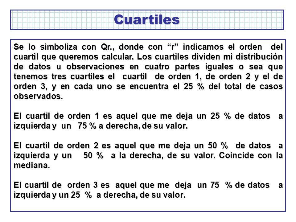 Cuartiles