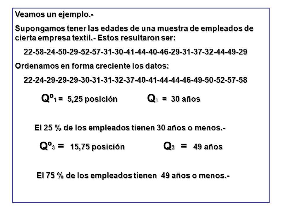 Qº3 = 15,75 posición Q3 = 49 años Veamos un ejemplo.-