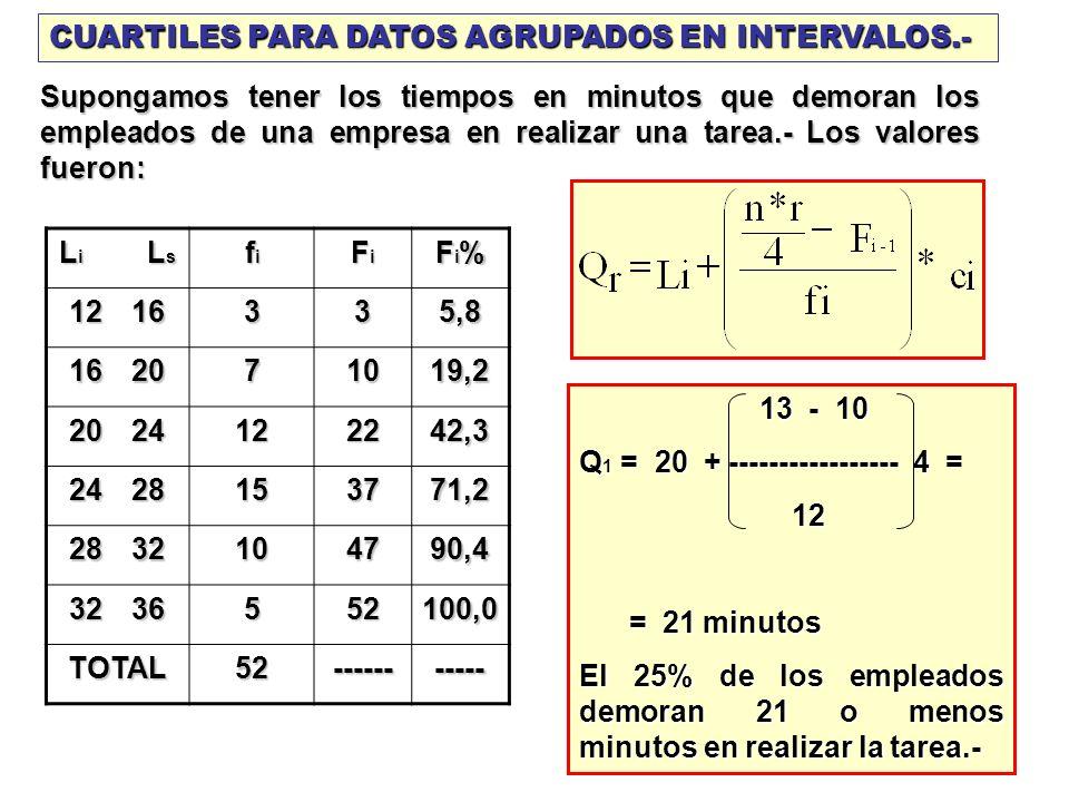 CUARTILES PARA DATOS AGRUPADOS EN INTERVALOS.-