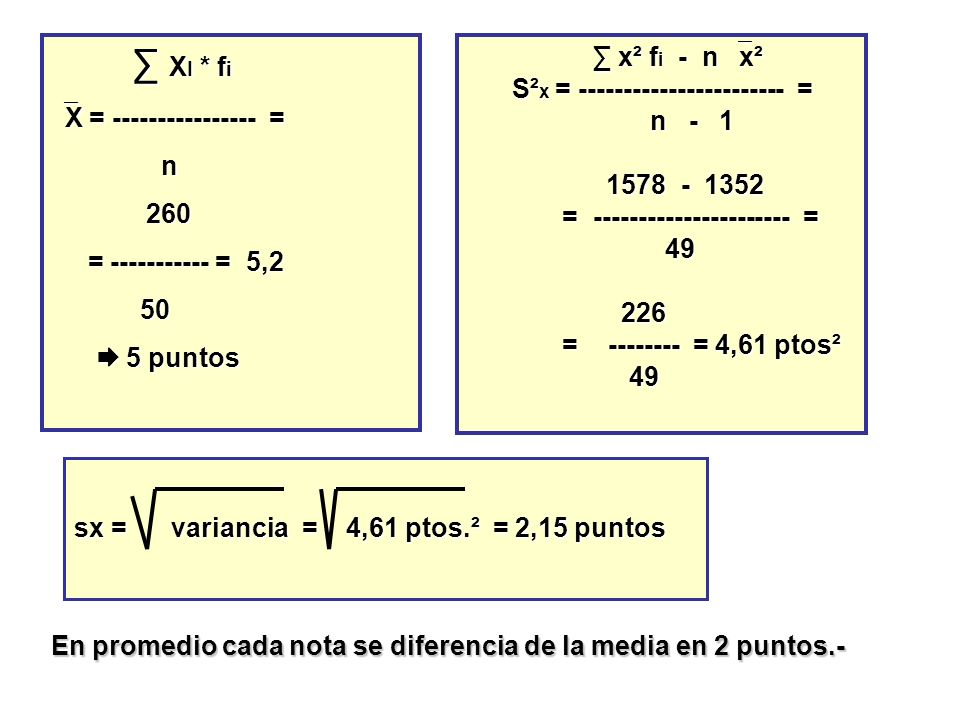 ∑ XI * fiX = ---------------- = n. 260. = ----------- = 5,2. 50.  5 puntos. ∑ x² fi - n x². S²x = ----------------------- =