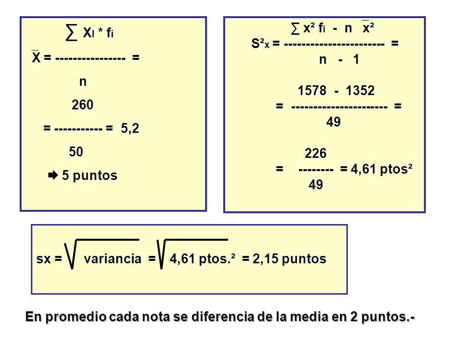 ∑ XI * fi X = ---------------- = n. 260. = ----------- = 5,2. 50.  5 puntos. ∑ x² fi - n x².