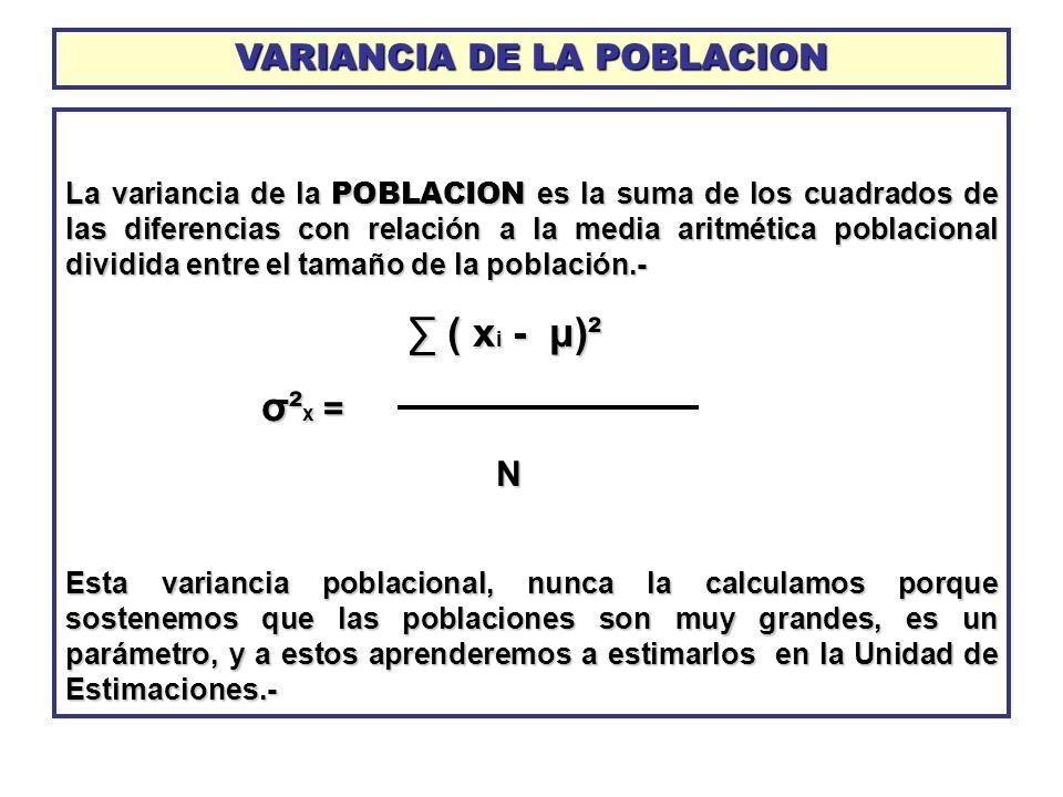 VARIANCIA DE LA POBLACION