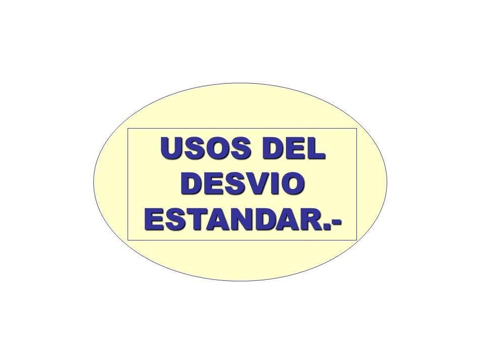 USOS DEL DESVIO ESTANDAR.-