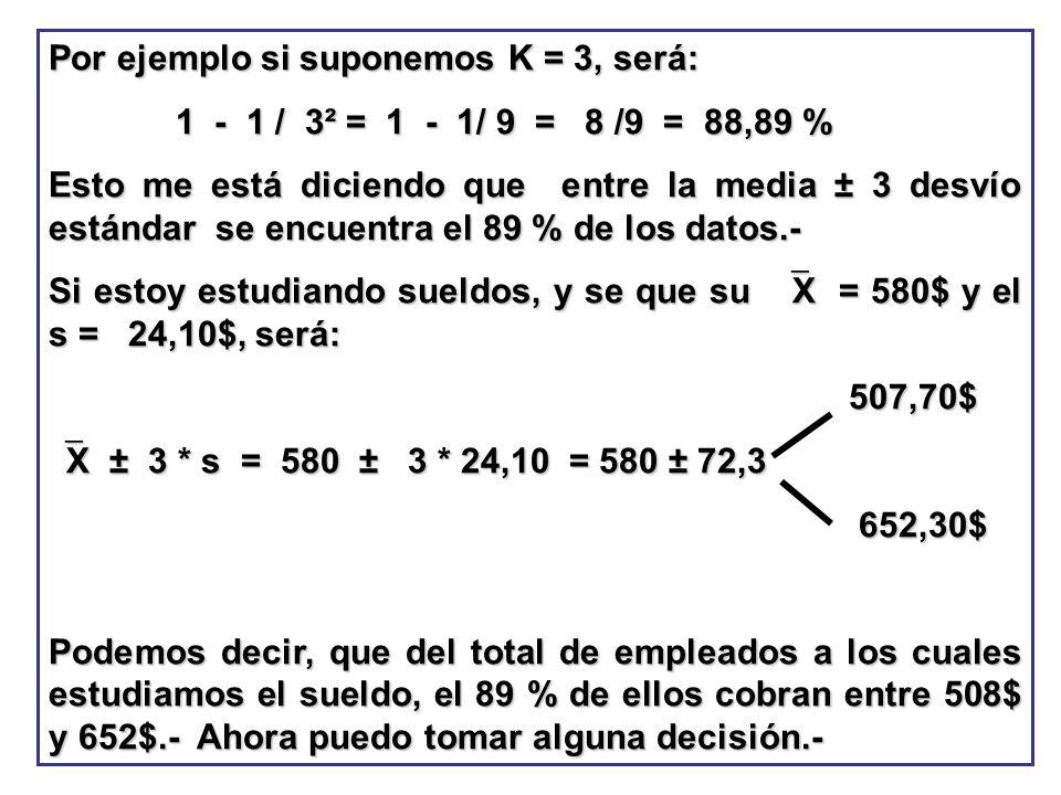 Por ejemplo si suponemos K = 3, será: