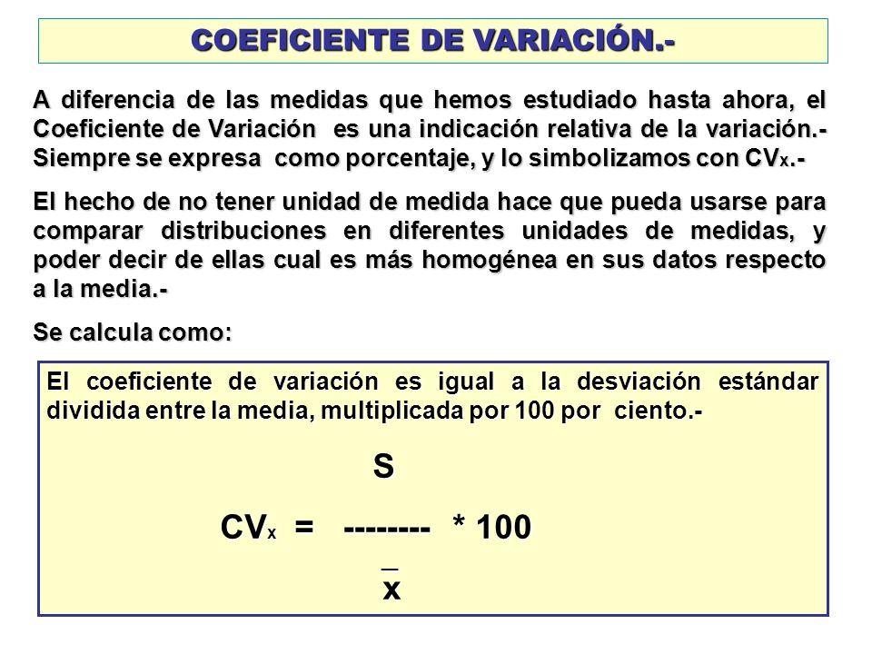 COEFICIENTE DE VARIACIÓN.-