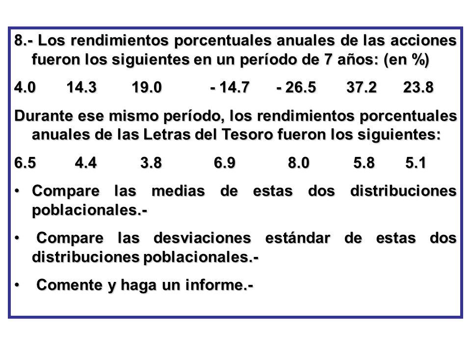 8.- Los rendimientos porcentuales anuales de las acciones fueron los siguientes en un período de 7 años: (en %)